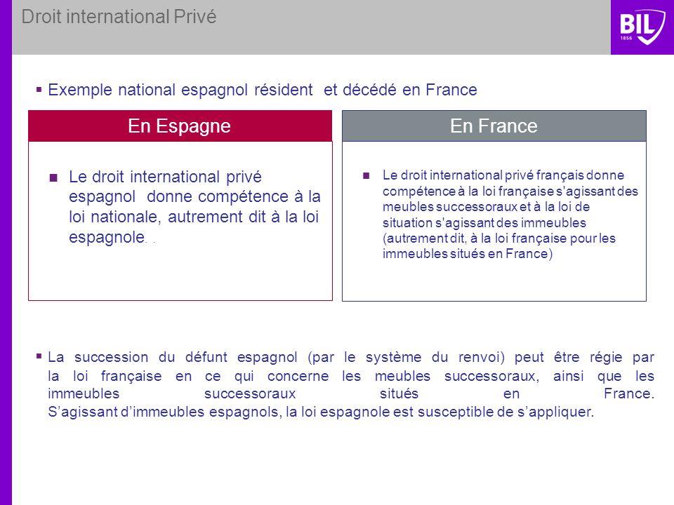 Droit international Privé Le droit international privé espagnol donne compétence à la loi nationale, autrement dit à la loi espagnole.. Le droit inter