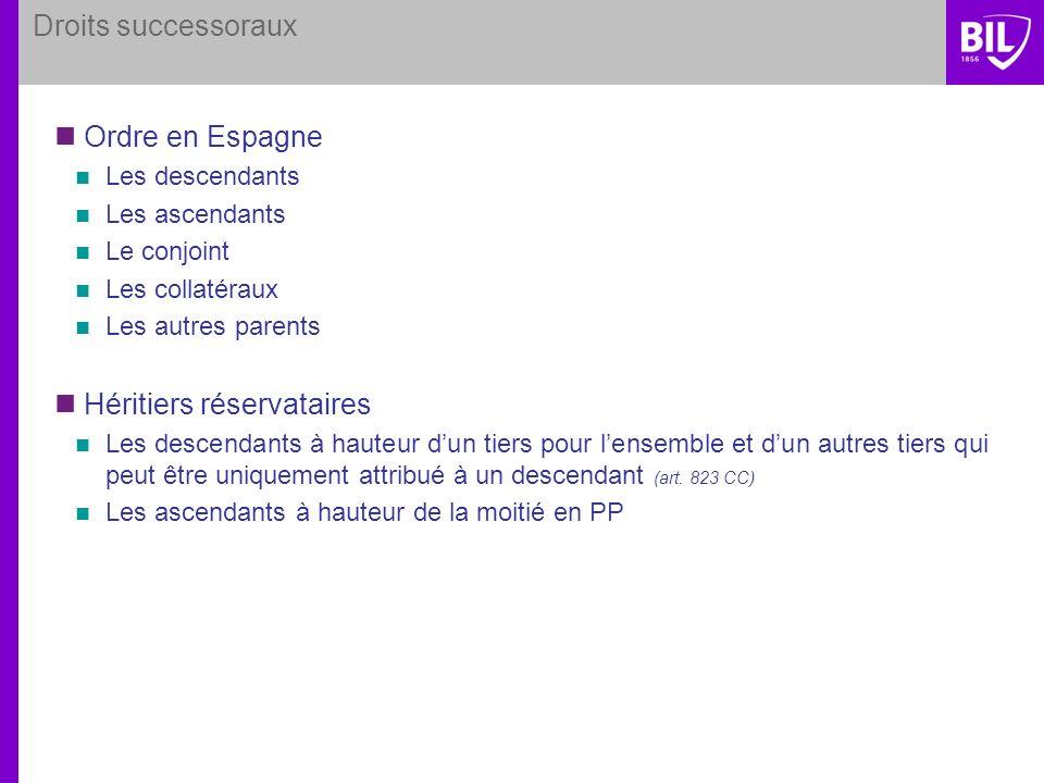 Droits successoraux.