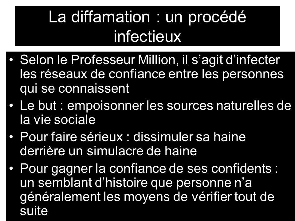 La diffamation : un procédé infectieux Selon le Professeur Million, il sagit dinfecter les réseaux de confiance entre les personnes qui se connaissent