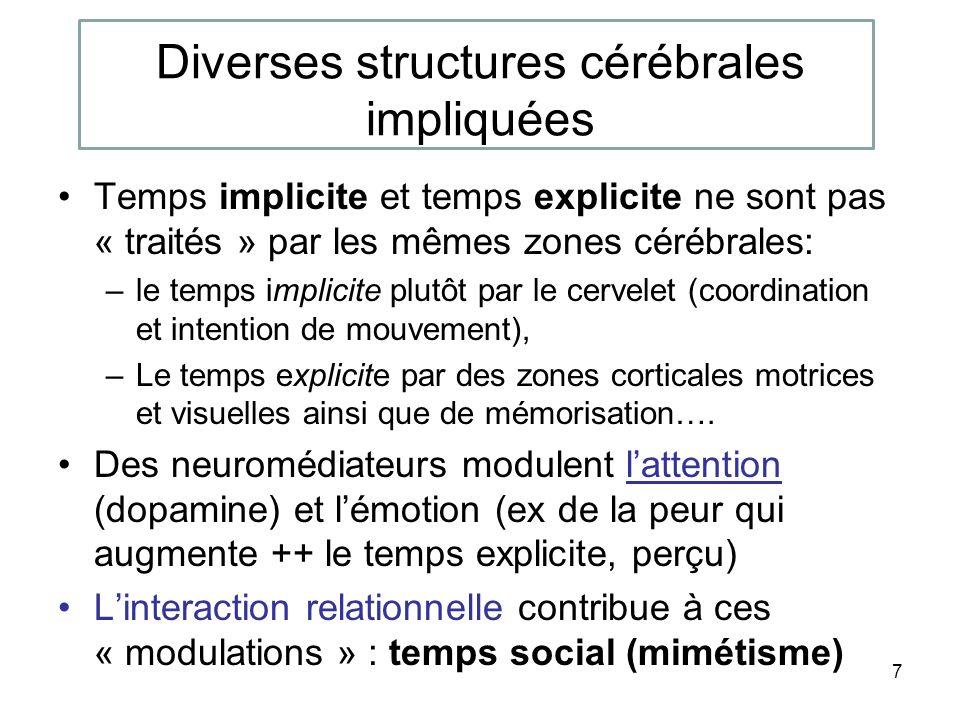 7 Diverses structures cérébrales impliquées Temps implicite et temps explicite ne sont pas « traités » par les mêmes zones cérébrales: –le temps implicite plutôt par le cervelet (coordination et intention de mouvement), –Le temps explicite par des zones corticales motrices et visuelles ainsi que de mémorisation….