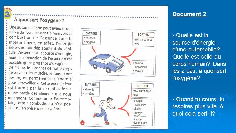 Document 2 Quelle est la source dénergie dune automobile? Quelle est celle du corps humain? Dans les 2 cas, à quoi sert loxygène? Quand tu cours, tu r