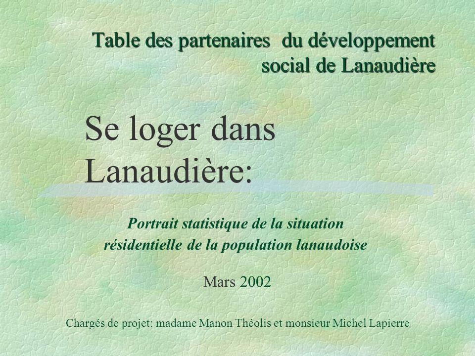 Le taux d effort et lâge Répartition des ménages privés ayant un taux deffort de 30 % et plus selon les groupes dâges du soutien de ménage, Lanaudière et le Québec, 1996 (%)