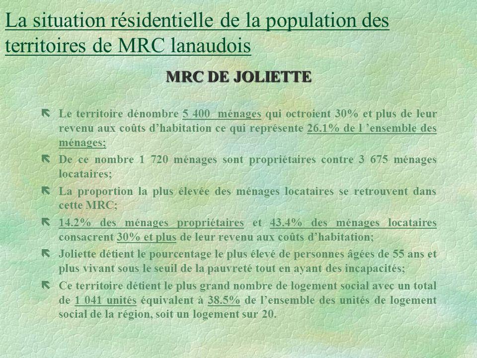 ëLe territoire dénombre 3 270 ménages qui octroient 30% et plus de leur revenu aux coûts dhabitation ce qui représente 24.1% de l ensemble des ménages