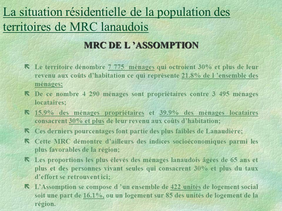 ëLe territoire dénombre 5 400 ménages qui octroient 30% et plus de leur revenu aux coûts dhabitation ce qui représente 26.1% de l ensemble des ménages