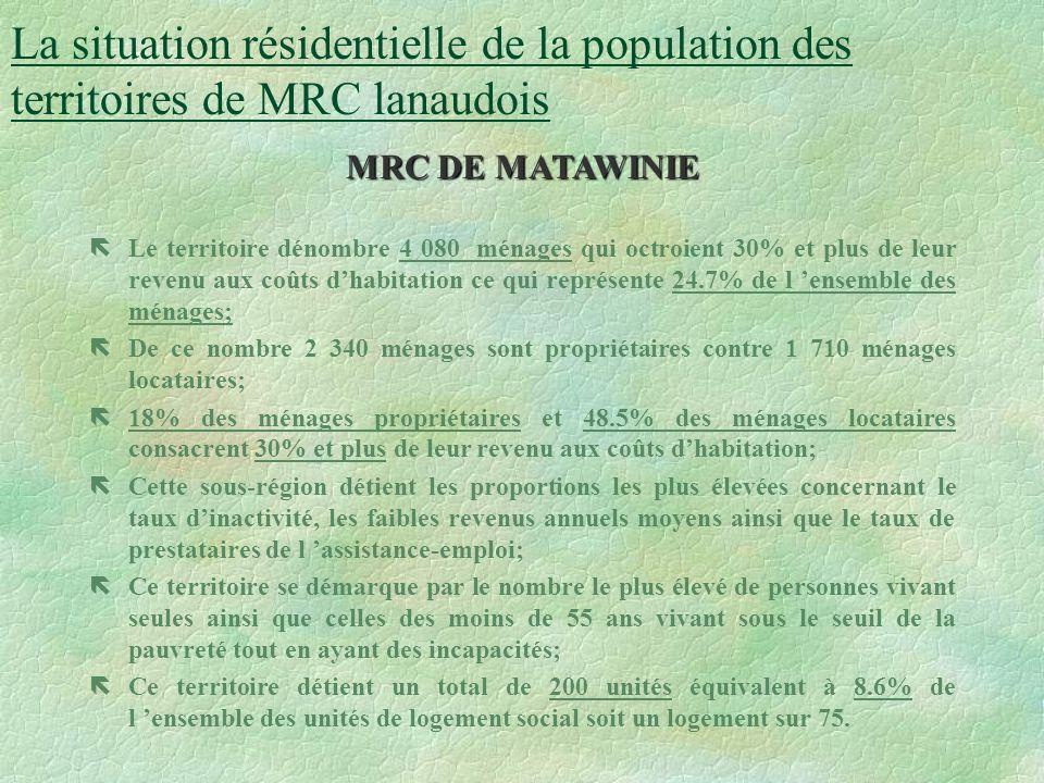 ëLe territoire dénombre 9 315 ménages qui octroient 30% et plus de leur revenu aux coûts dhabitation ce qui représente 24.1% de l ensemble des ménages