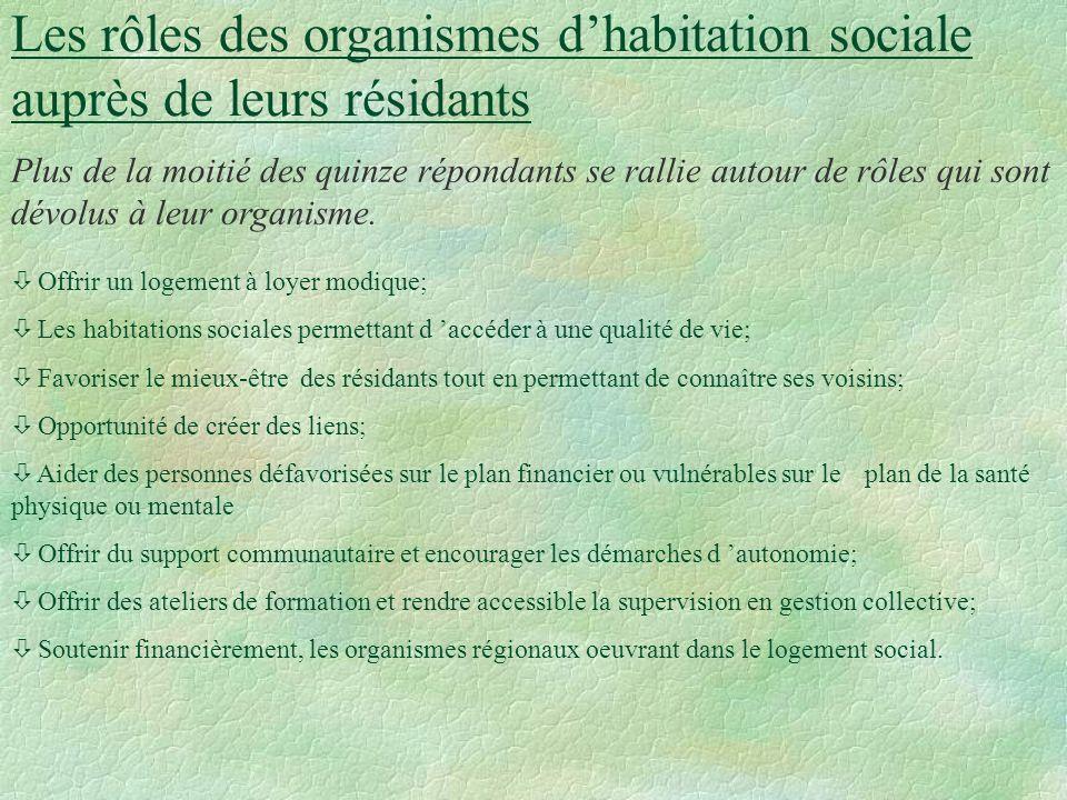 Caractéristiques générales des résidants de logements sociaux selon le type dorganisme Au moment de notre consultation, les logements sociaux lanaudoi