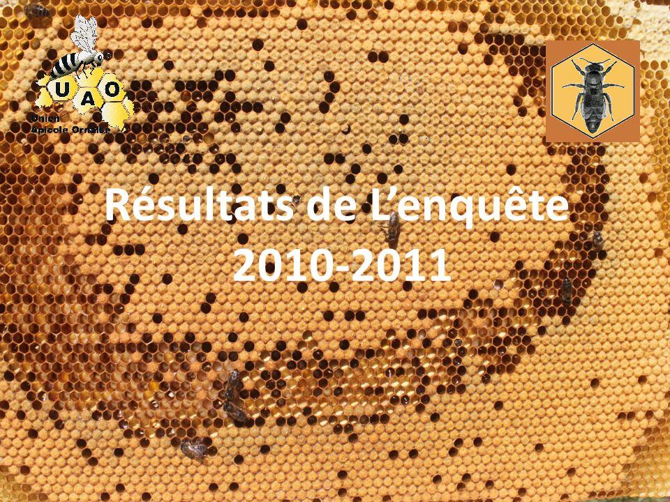1 Résultats de Lenquête 2010-2011
