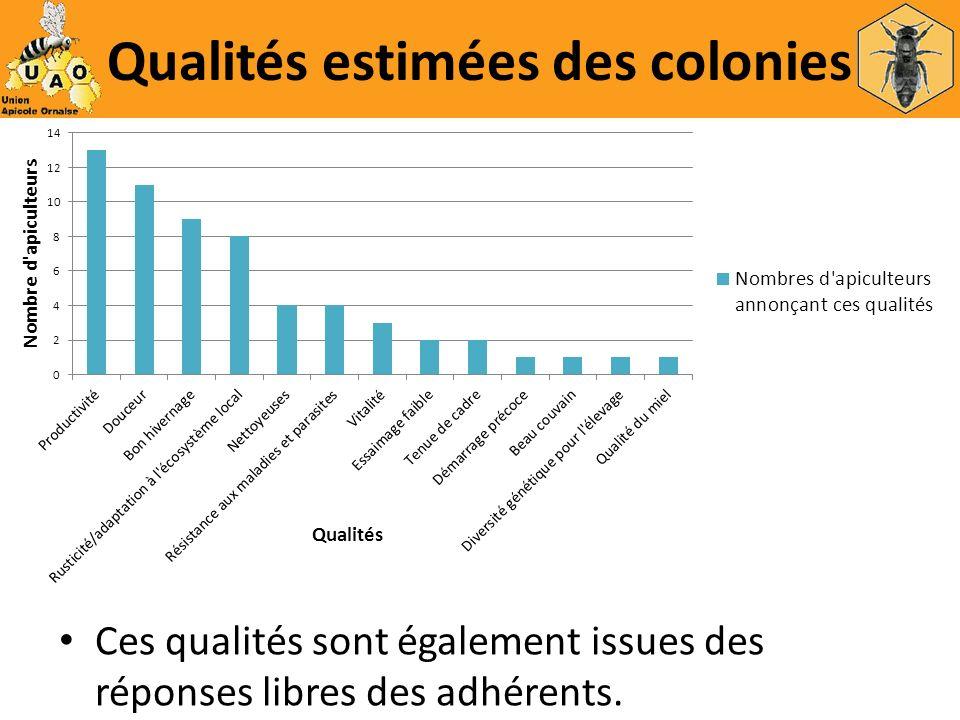 Qualités estimées des colonies Ces qualités sont également issues des réponses libres des adhérents.
