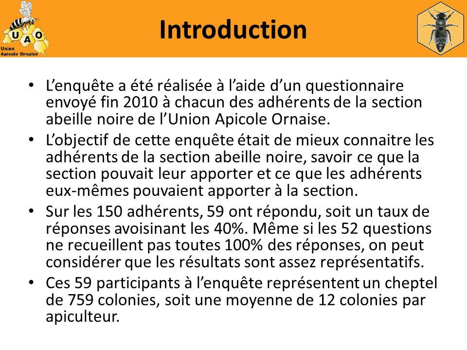 Introduction Lenquête a été réalisée à laide dun questionnaire envoyé fin 2010 à chacun des adhérents de la section abeille noire de lUnion Apicole Or