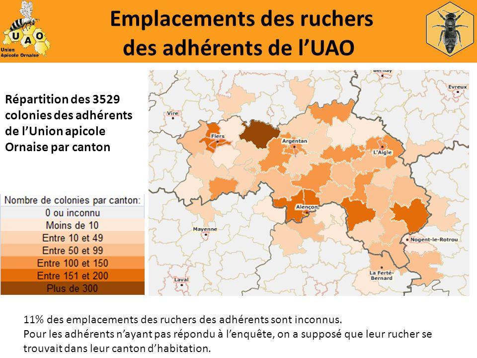 Emplacements des ruchers des adhérents de lUAO Répartition des 3529 colonies des adhérents de lUnion apicole Ornaise par canton 11% des emplacements d