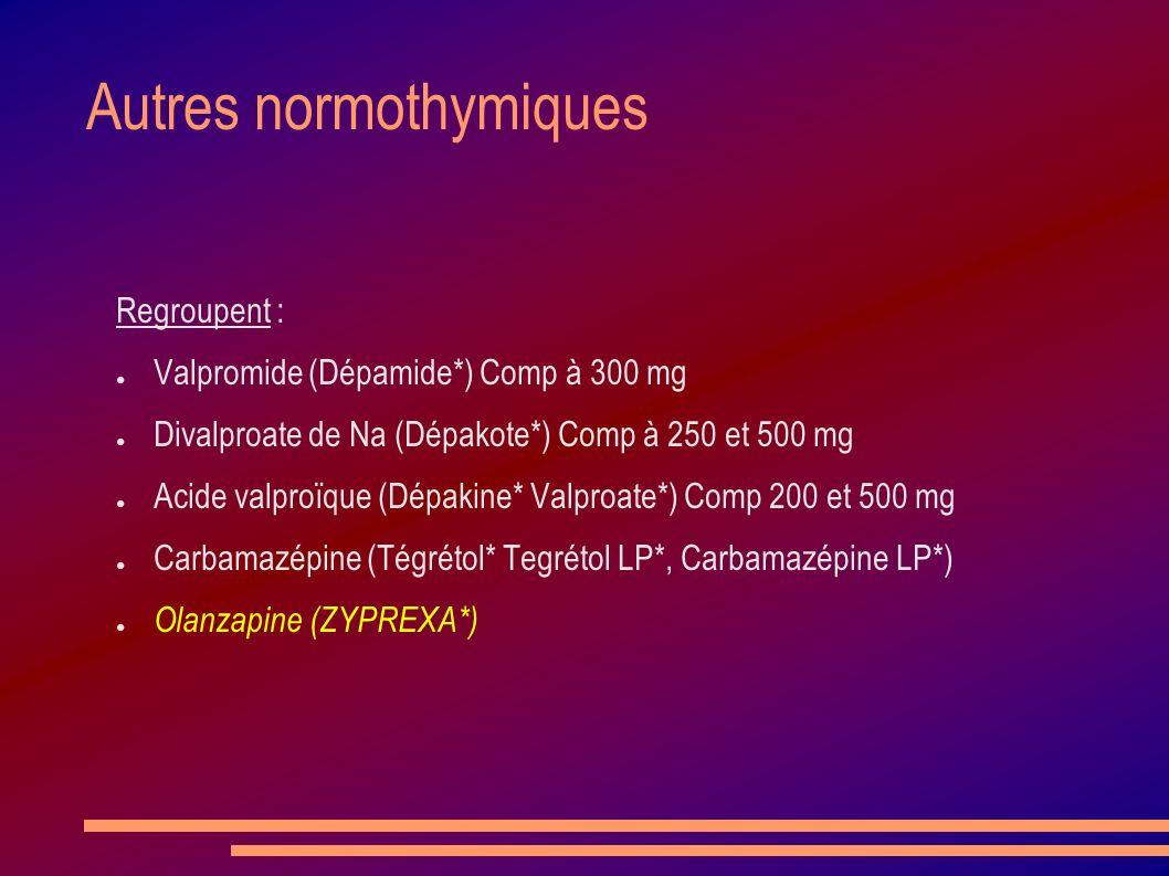 Autres normothymiques Regroupent : Valpromide (Dépamide*) Comp à 300 mg Divalproate de Na (Dépakote*) Comp à 250 et 500 mg Acide valproïque (Dépakine*