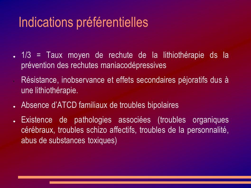 Indications préférentielles 1/3 = Taux moyen de rechute de la lithiothérapie ds la prévention des rechutes maniacodépressives Résistance, inobservance