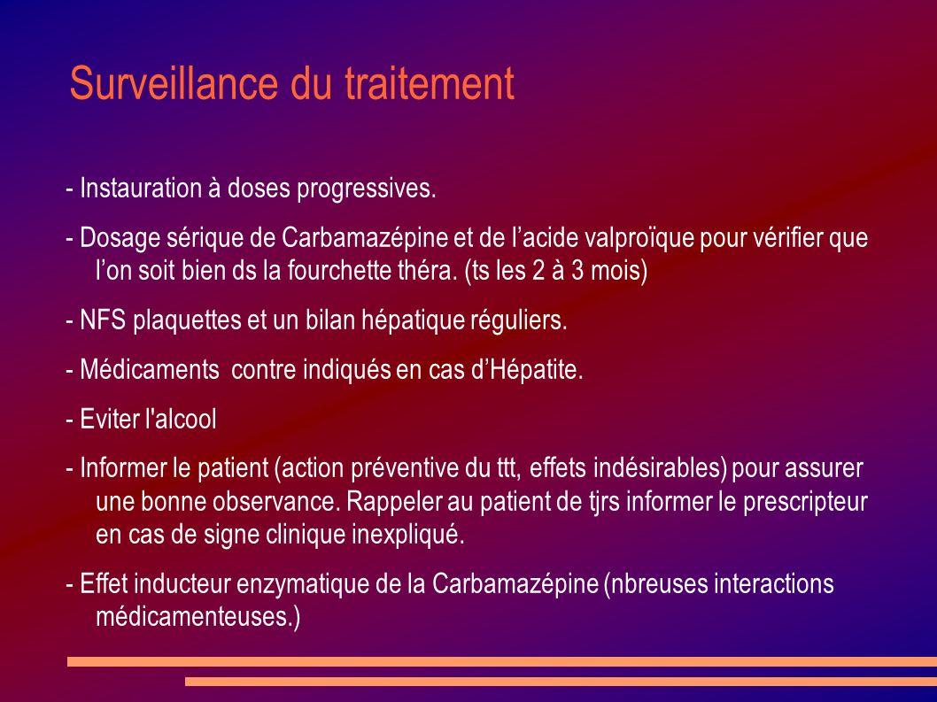 Surveillance du traitement - Instauration à doses progressives. - Dosage sérique de Carbamazépine et de lacide valproïque pour vérifier que lon soit b