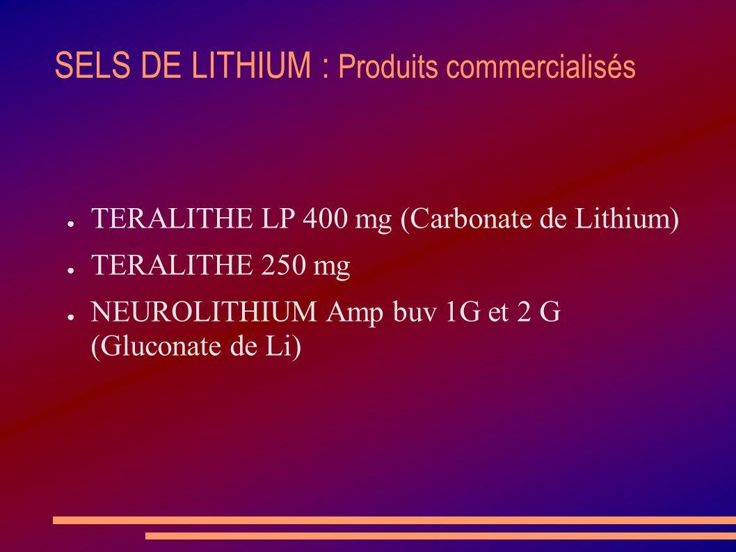 SELS DE LITHIUM : Produits commercialisés TERALITHE LP 400 mg (Carbonate de Lithium) TERALITHE 250 mg NEUROLITHIUM Amp buv 1G et 2 G (Gluconate de Li)