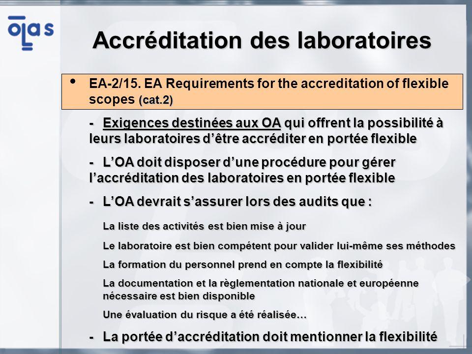 EA-4/02 : Expressions of the Uncertainty of Measurements in Calibration (cat.2) – Révision en cours par le EA-LC EA-4/02 : Expressions of the Uncertainty of Measurements in Calibration (cat.2) – Révision en cours par le EA-LC -Document de base et de référence pour les laboratoires détalonnage concernant lexpression des incertitudes de mesure -En accord avec le Guide pour lexpression de lincertitude de mesure (GUM) - Recherche de la meilleure incertitude de mesure sur base des méthodes décrites dans ce document -Quelques exemples détalonnages sont proposés dans ce documents (masse, résistance, longueur, température…)