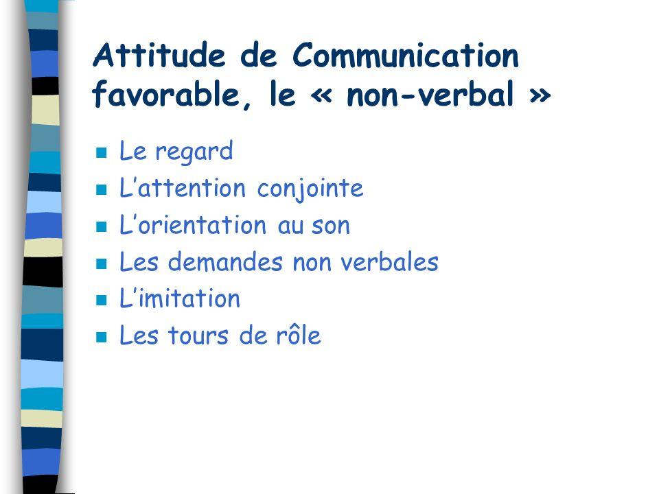 Attitude de communication favorable: « le verbal » n Utilisation de supports visuels, de gestes n Intérêt porté à lenfant n Tentatives pour comprendre