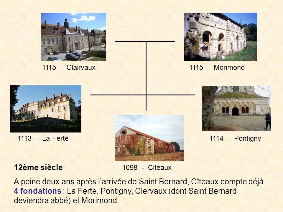 12ème siècle A peine deux ans après larrivée de Saint Bernard, Cîteaux compte déjà 4 fondations : La Ferte, Pontigny, Clervaux (dont Saint Bernard dev