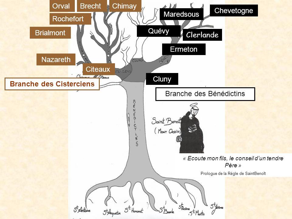 « Ecoute mon fils, le conseil dun tendre Père » Prologue de la Règle de SaintBenoît Citeaux Brialmont Cluny Rochefort Clerlande Nazareth Maredsous Bre