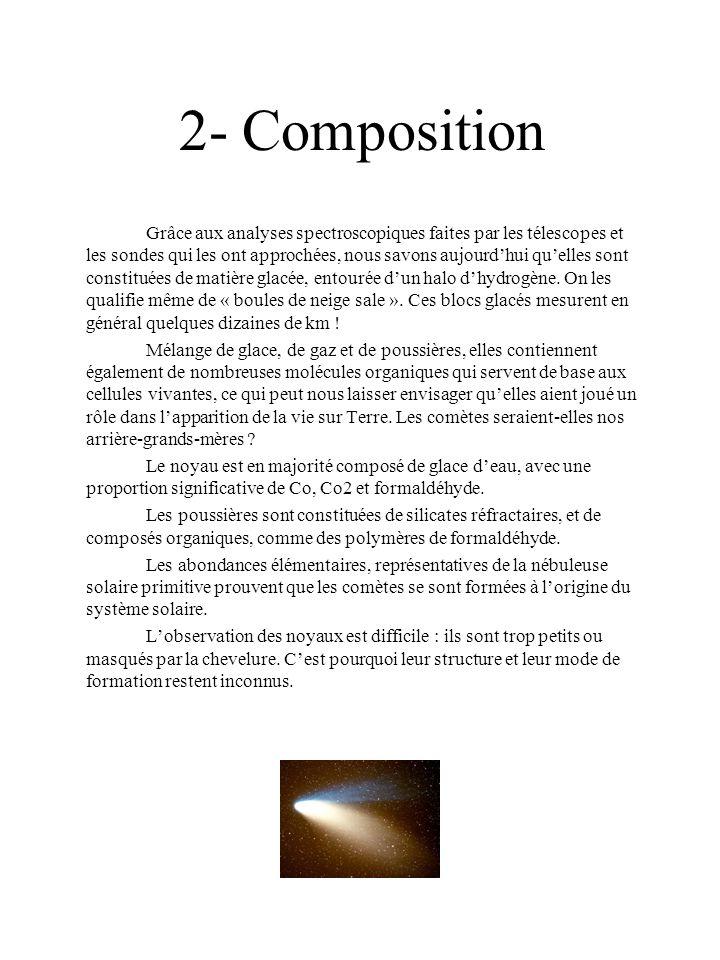 2- Composition Grâce aux analyses spectroscopiques faites par les télescopes et les sondes qui les ont approchées, nous savons aujourdhui quelles sont