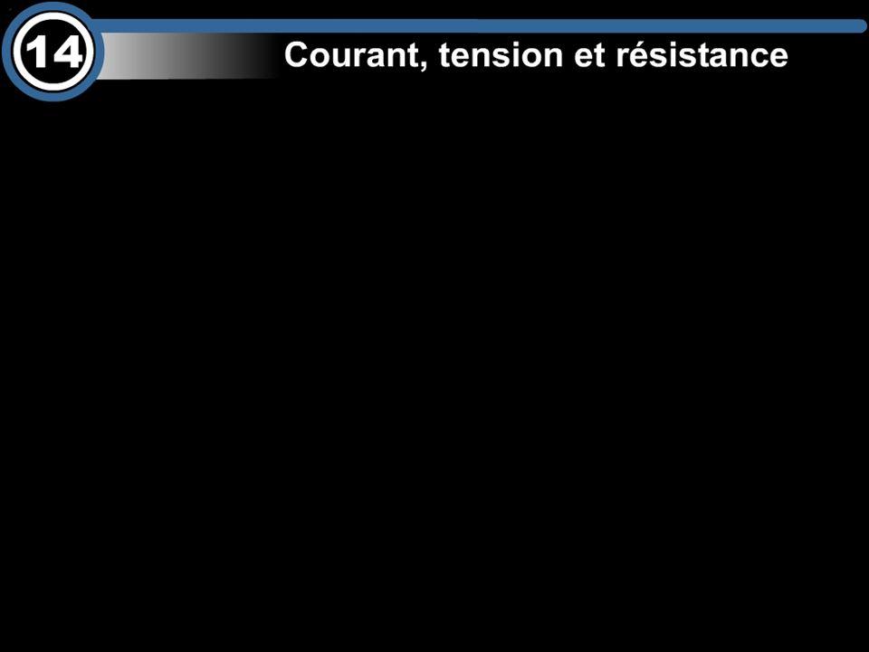 Leffet Joule Toute résistance R traversée par un courant produit de la chaleur.