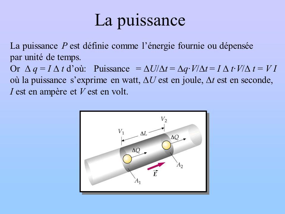 La puissance La puissance P est définie comme lénergie fournie ou dépensée par unité de temps. Or q = I t doù: Puissance = U/ t = q·V/ t = I t·V/ t =