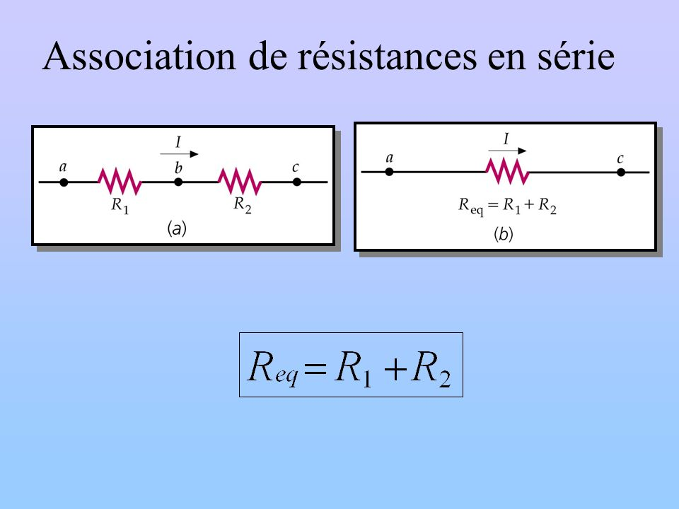 Association de résistances en série