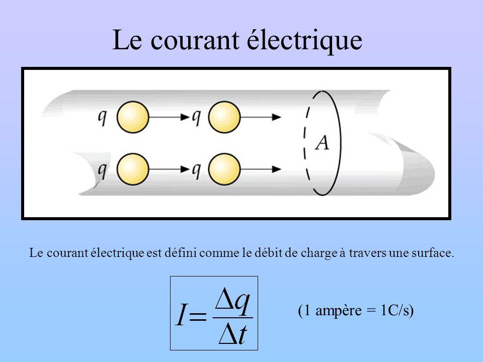 Le courant électrique Le courant électrique est défini comme le débit de charge à travers une surface. (1 ampère = 1C/s)