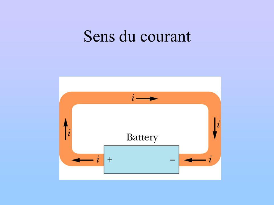 La force électromotrice On appelle force électromotrice (f.é.m.) tout dispositif modifiant lénergie potentielle électrique des charges électriques.