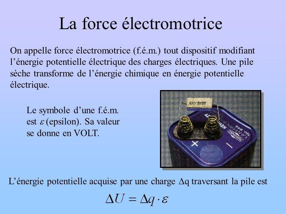 La force électromotrice On appelle force électromotrice (f.é.m.) tout dispositif modifiant lénergie potentielle électrique des charges électriques. Un