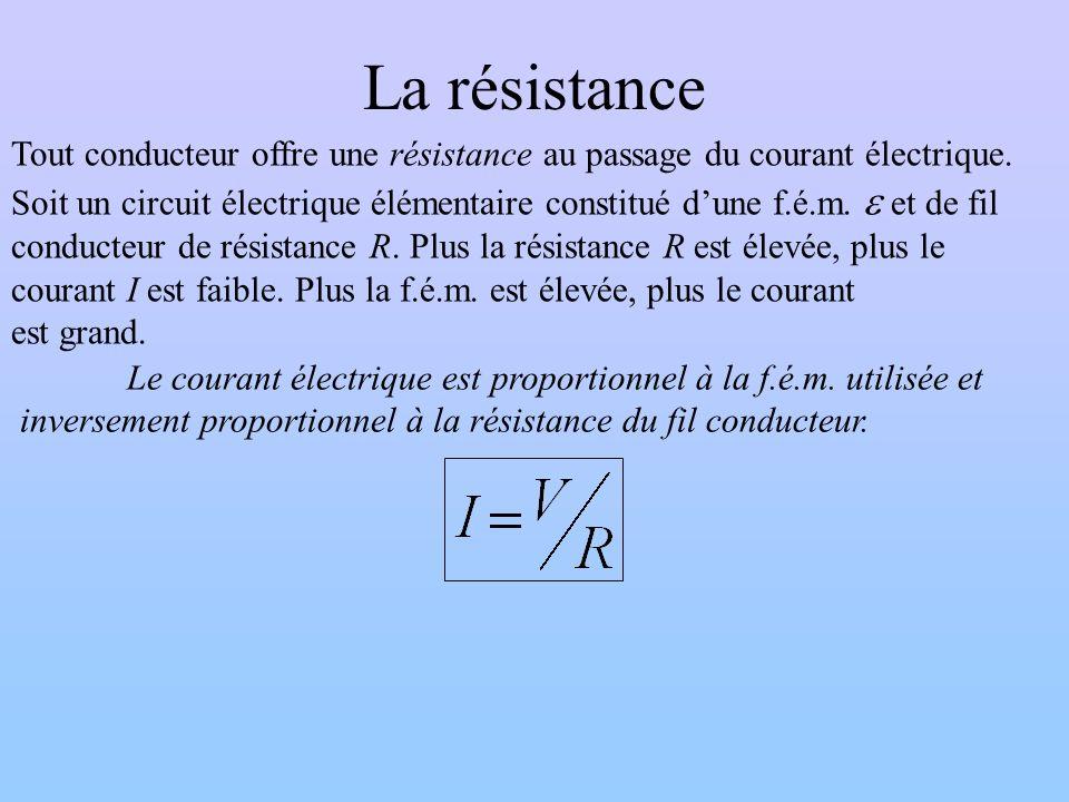 La résistance Tout conducteur offre une résistance au passage du courant électrique. Soit un circuit électrique élémentaire constitué dune f.é.m. et d