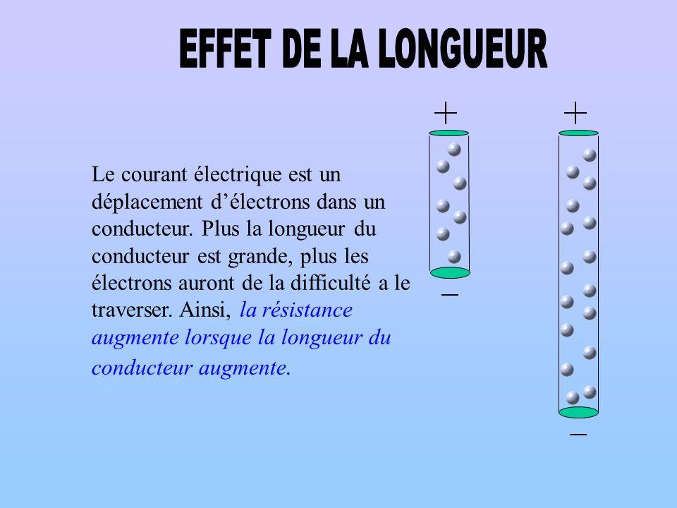 Lorsquon augmente la grosseur du fil, on augmente aussi la quantité délectrons disponibles pour la conduction.