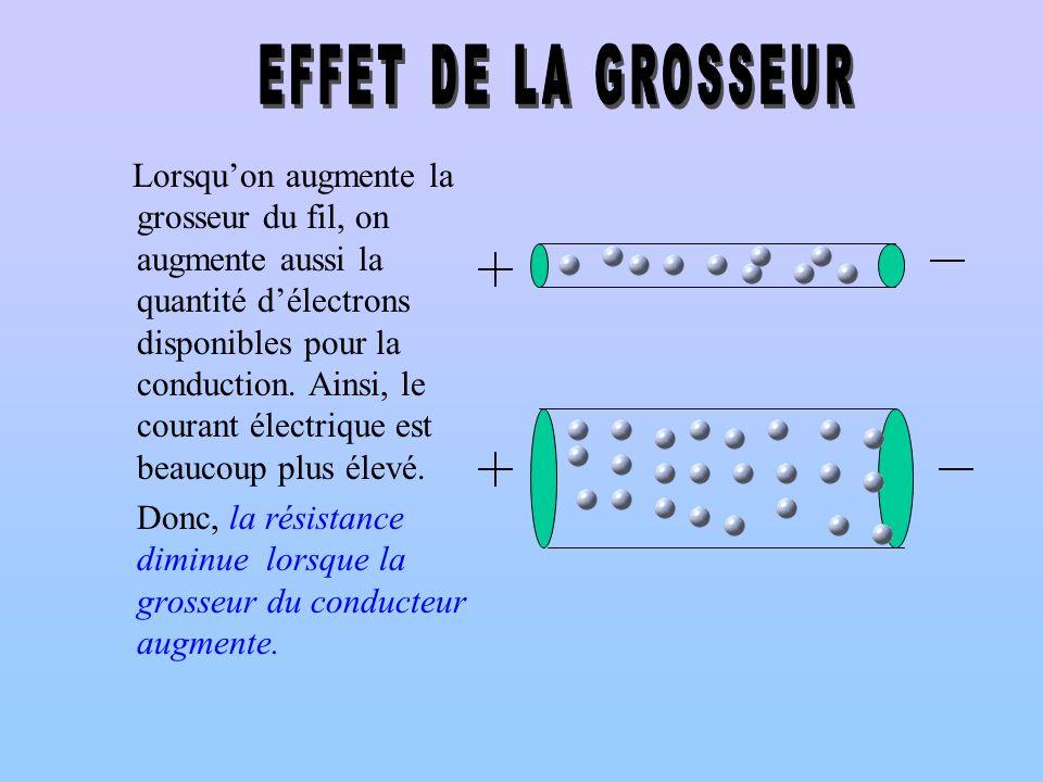 Lorsquon augmente la grosseur du fil, on augmente aussi la quantité délectrons disponibles pour la conduction. Ainsi, le courant électrique est beauco