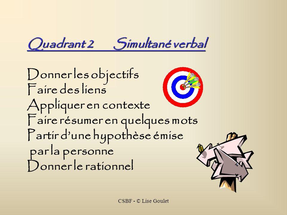 CSBF - © Lise Goulet Quadrant 2Simultané verbal Donner les objectifs Faire des liens Appliquer en contexte Faire résumer en quelques mots Partir dune