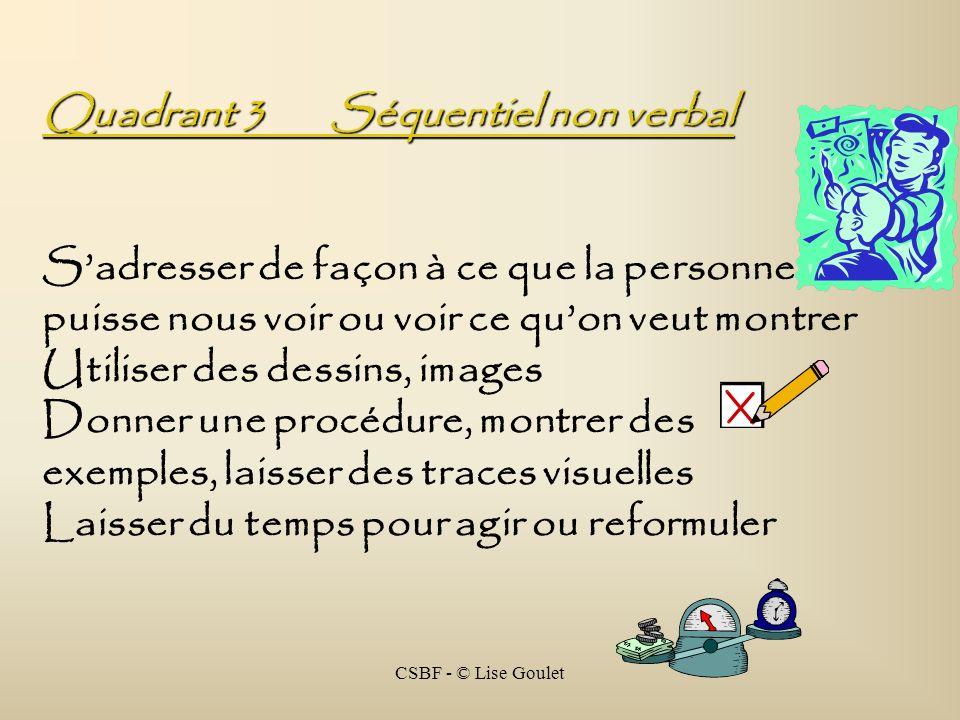 CSBF - © Lise Goulet Quadrant 3Séquentiel non verbal Sadresser de façon à ce que la personne puisse nous voir ou voir ce quon veut montrer Utiliser de