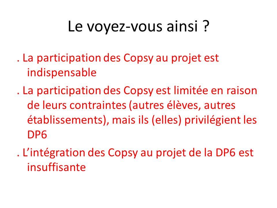Le voyez-vous ainsi ?. La participation des Copsy au projet est indispensable. La participation des Copsy est limitée en raison de leurs contraintes (