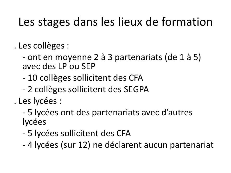 Les stages dans les lieux de formation. Les collèges : - ont en moyenne 2 à 3 partenariats (de 1 à 5) avec des LP ou SEP - 10 collèges sollicitent des