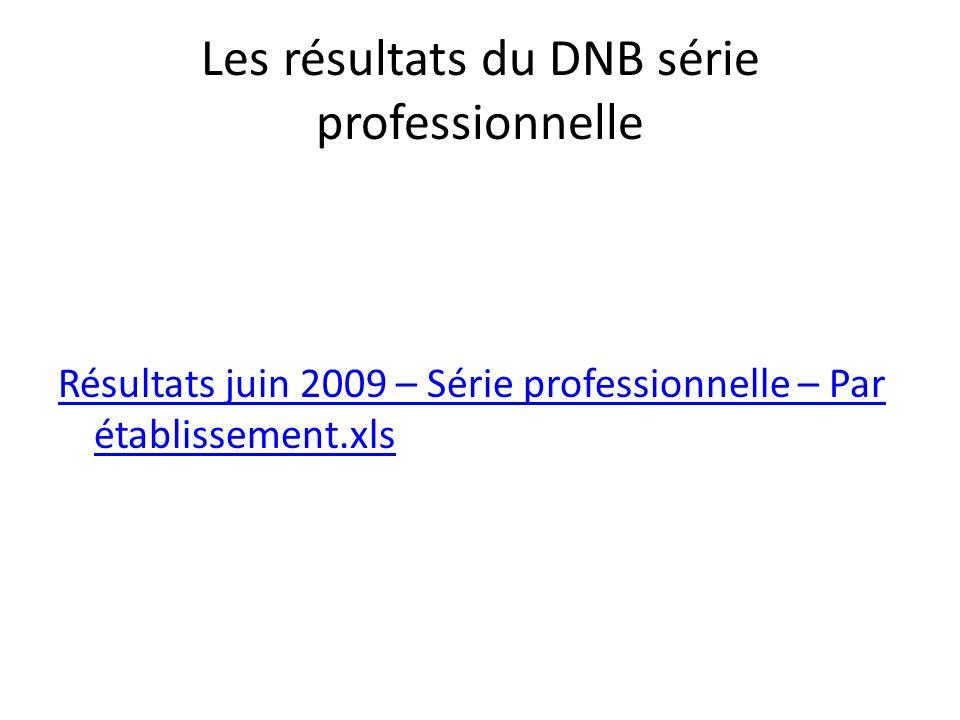 Les résultats du DNB série professionnelle Résultats juin 2009 – Série professionnelle – Par établissement.xls