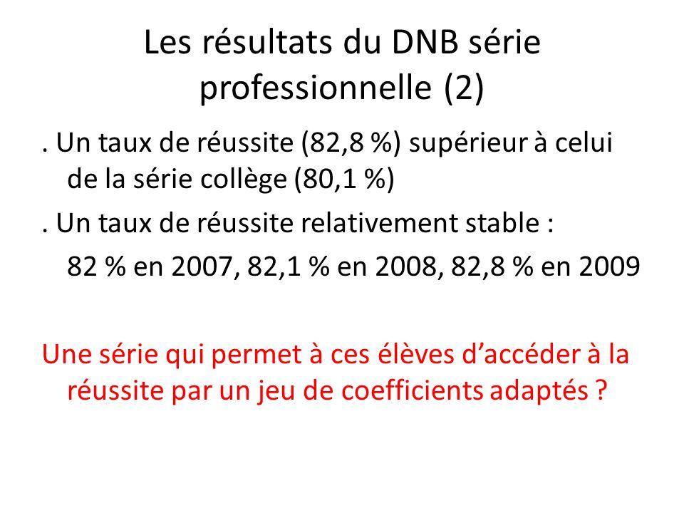 Les résultats du DNB série professionnelle (2). Un taux de réussite (82,8 %) supérieur à celui de la série collège (80,1 %). Un taux de réussite relat