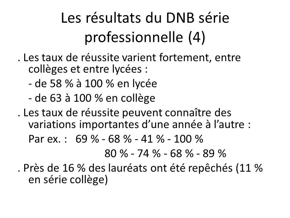 Les résultats du DNB série professionnelle (4). Les taux de réussite varient fortement, entre collèges et entre lycées : - de 58 % à 100 % en lycée -