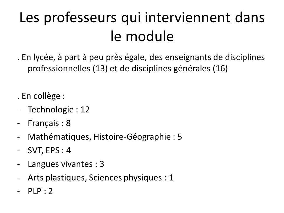 Les professeurs qui interviennent dans le module. En lycée, à part à peu près égale, des enseignants de disciplines professionnelles (13) et de discip