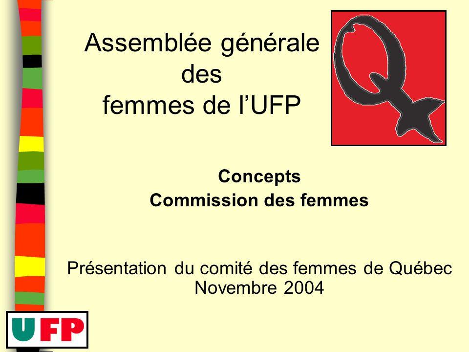 Concepts Commission des femmes Présentation du comité des femmes de Québec Novembre 2004 Assemblée générale des femmes de lUFP