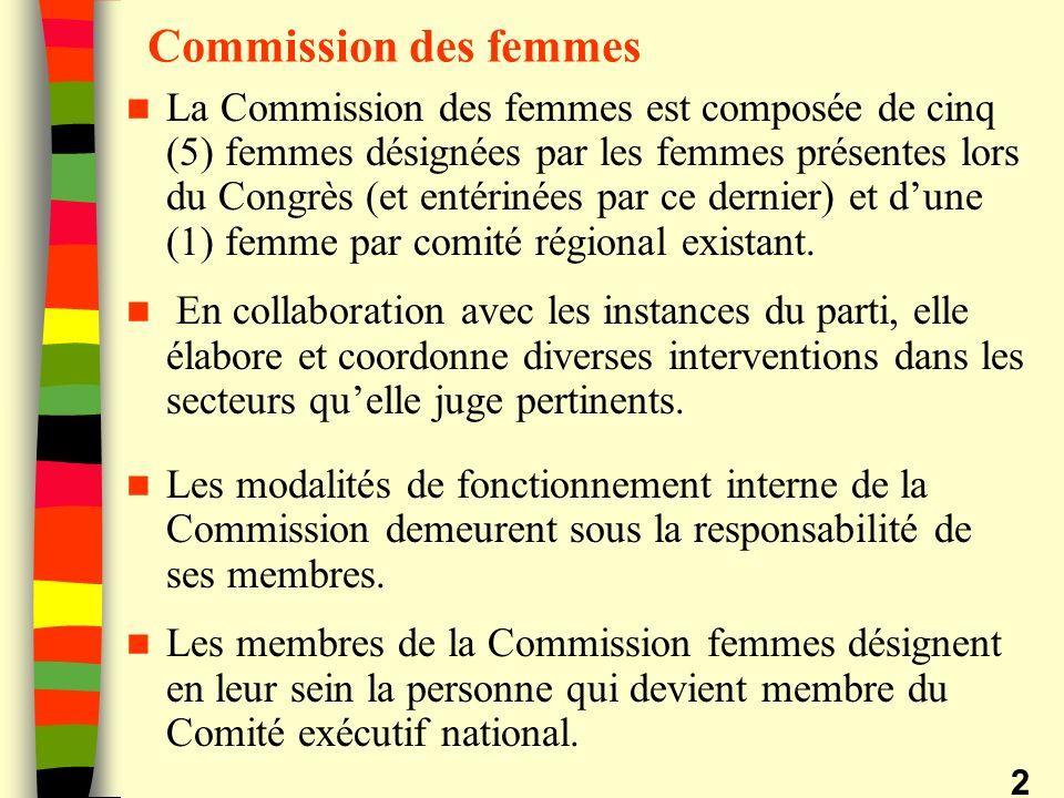 Commission des femmes La Commission des femmes est composée de cinq (5) femmes désignées par les femmes présentes lors du Congrès (et entérinées par ce dernier) et dune (1) femme par comité régional existant.
