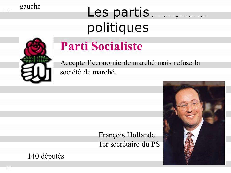 18 Les partis politiques gauche Parti Socialiste Accepte léconomie de marché mais refuse la société de marché. François Hollande 1er secrétaire du PS