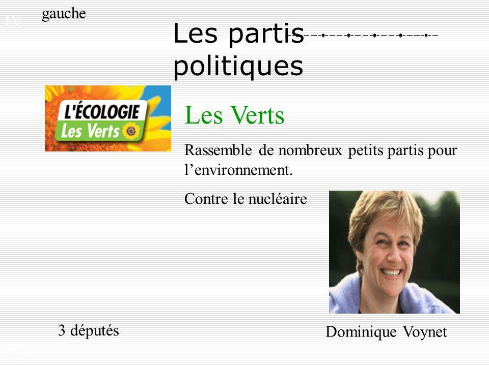 19 Les partis politiques gauche Les Verts Rassemble de nombreux petits partis pour lenvironnement. Contre le nucléaire 3 députés IV. Dominique Voynet