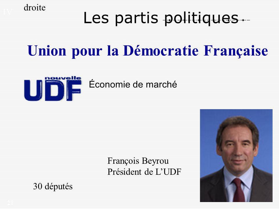 21 Les partis politiques droite Économie de marché François Beyrou Président de LUDF 30 députés Union pour la Démocratie Française IV.