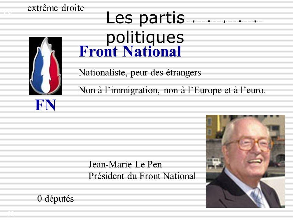 22 Les partis politiques extrême droite Front National Nationaliste, peur des étrangers Non à limmigration, non à lEurope et à leuro. Jean-Marie Le Pe