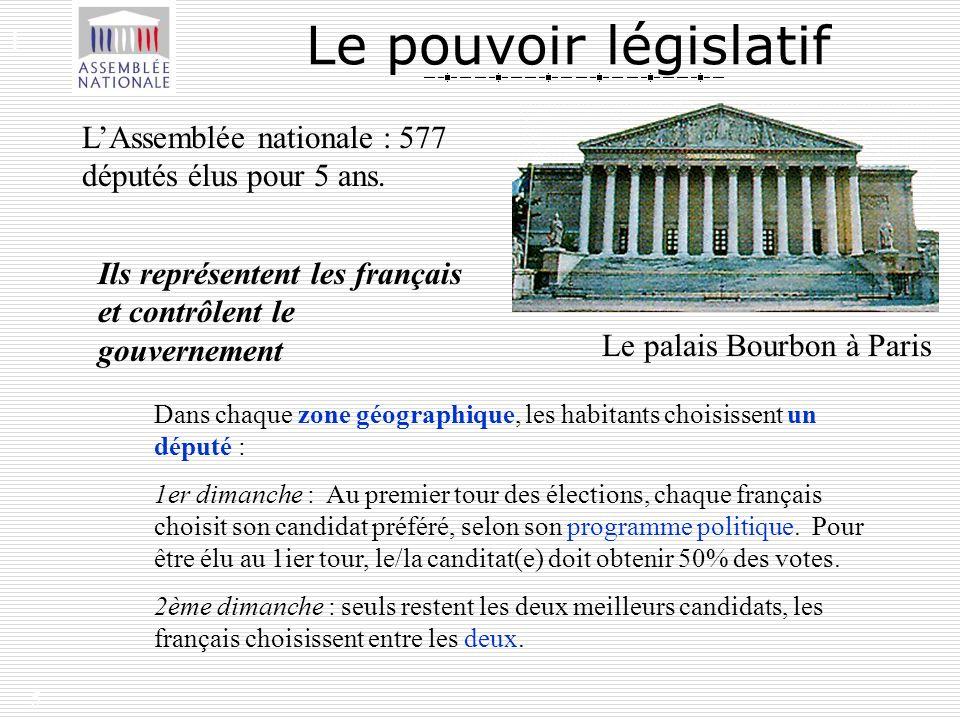 5 Le pouvoir législatif Le palais Bourbon à Paris LAssemblée nationale : 577 députés élus pour 5 ans. Ils représentent les français et contrôlent le g