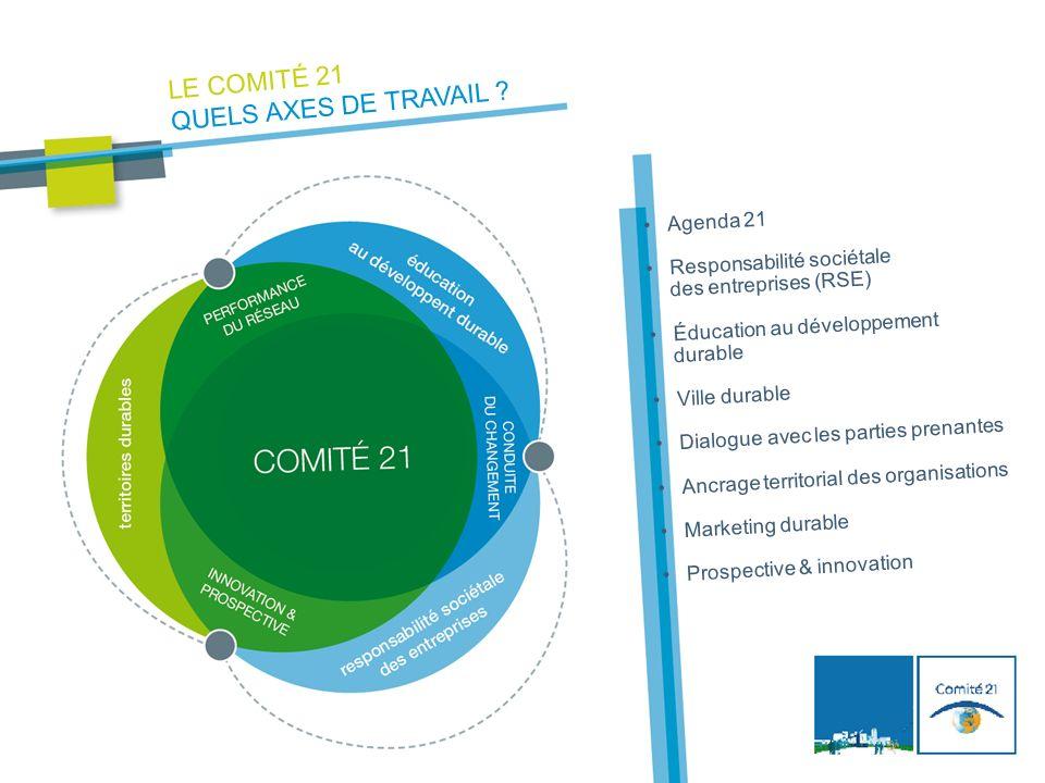 Agenda 21 Responsabilité sociétale des entreprises (RSE) Éducation au développement durable Ville durable Dialogue avec les parties prenantes Ancrage