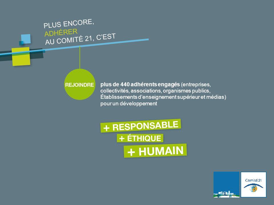 www.paysdelaloire.comite21.org Ouverture du site-portail www.agenda21france.org LE COMITÉ 21 LES NOUVEAUTÉS