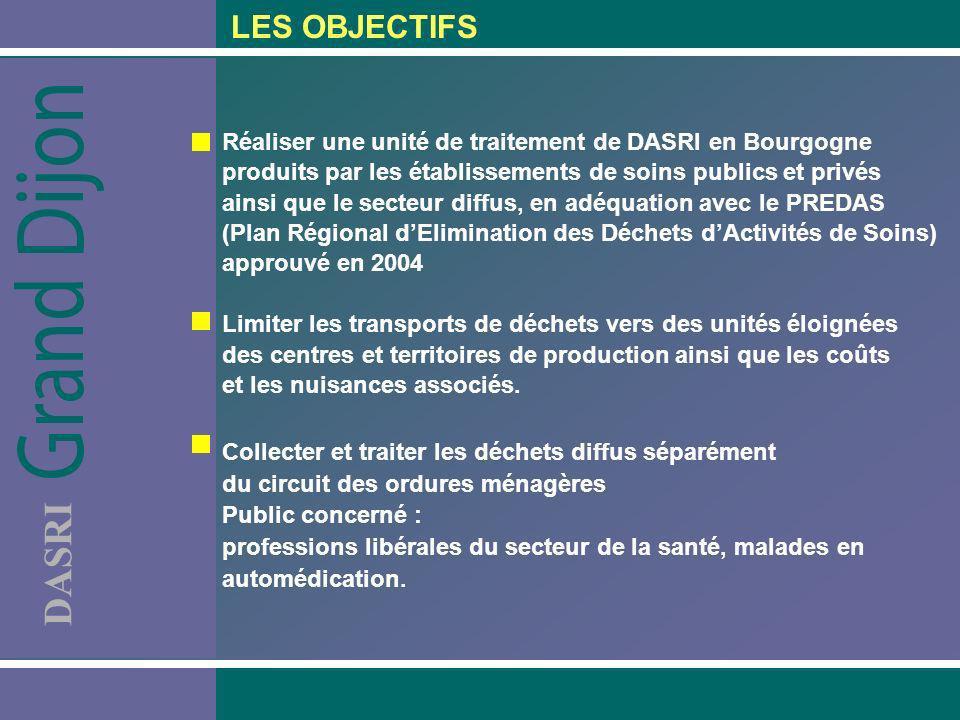 LES OBJECTIFS Réaliser une unité de traitement de DASRI en Bourgogne produits par les établissements de soins publics et privés ainsi que le secteur d